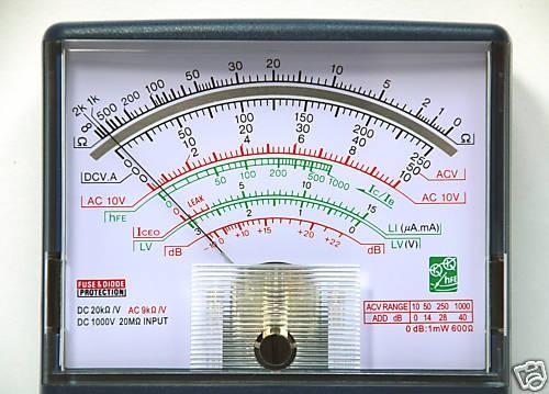 line_meter